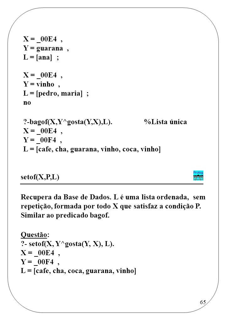 X = _00E4 , Y = guarana , L = [ana] ; Y = vinho , L = [pedro, maria] ; no. -bagof(X,Y^gosta(Y,X),L). %Lista única.